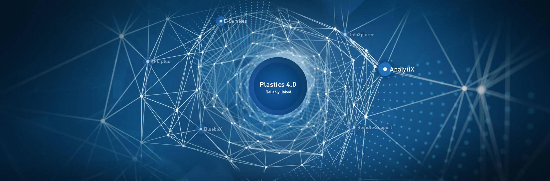 Plastics 4.0: AnalytiX geht an den Start