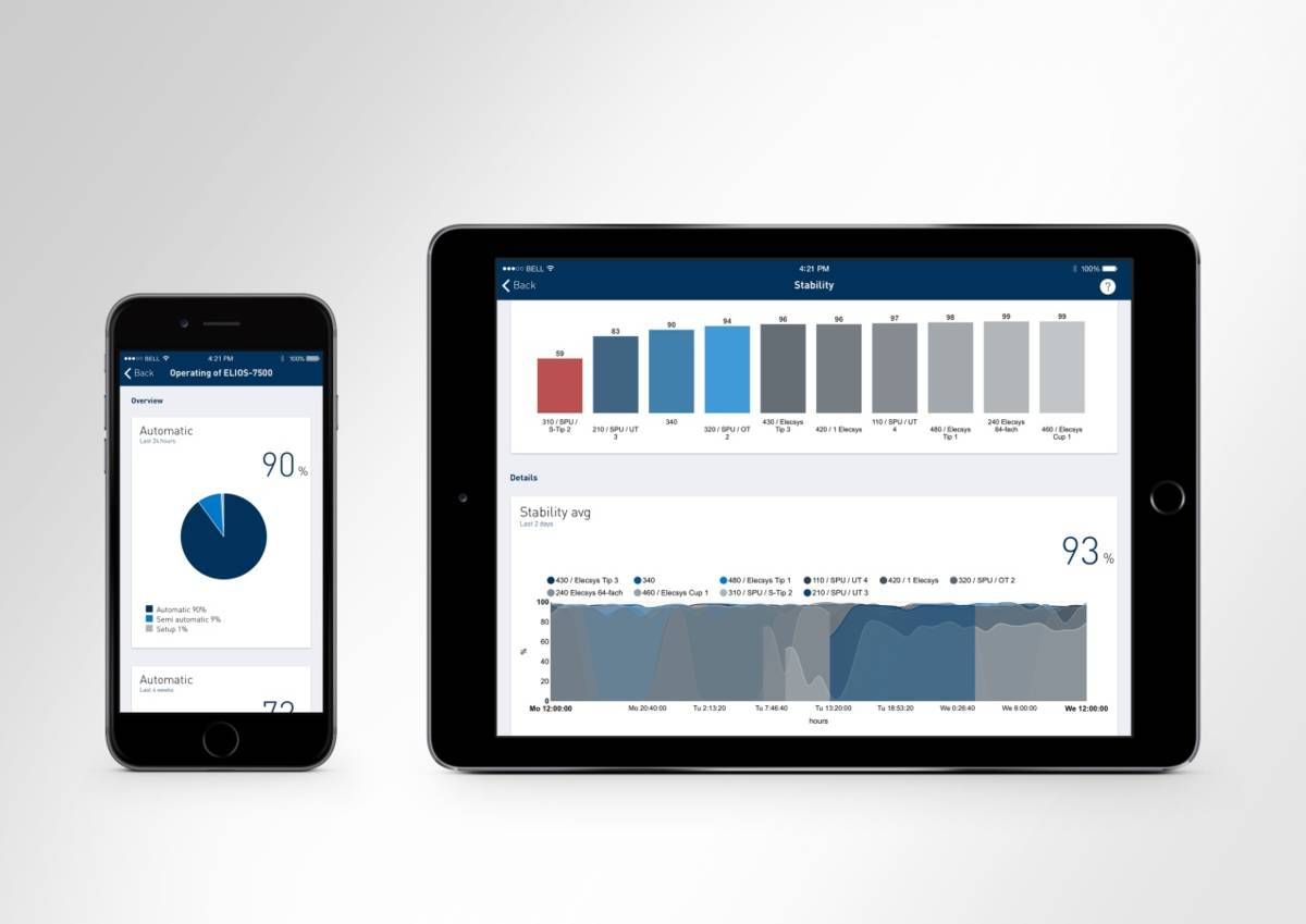AnalytiX App